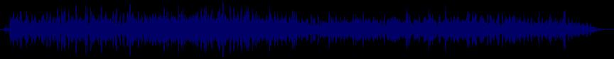 waveform of track #46383