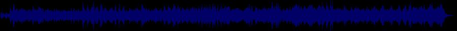 waveform of track #46388