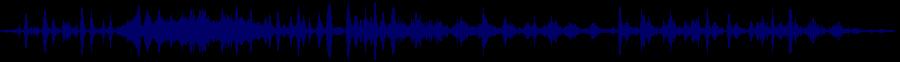 waveform of track #46410