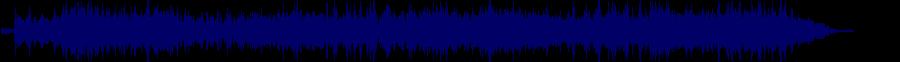 waveform of track #46423