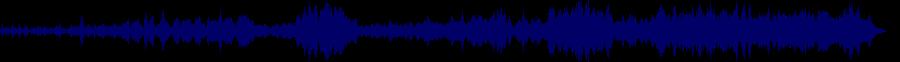 waveform of track #46424