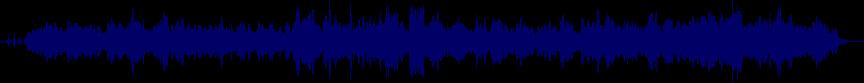 waveform of track #46502