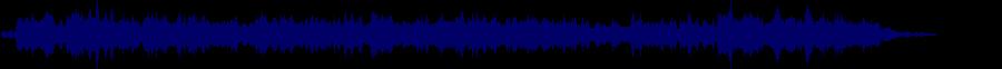 waveform of track #46561