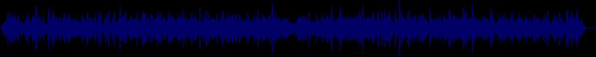 waveform of track #46567