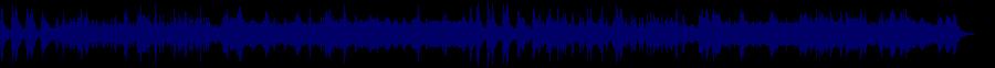 waveform of track #46577