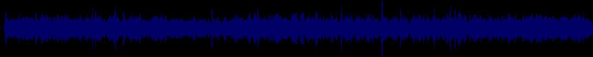 waveform of track #46603