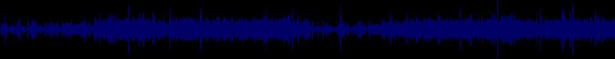 waveform of track #46626