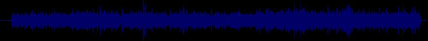 waveform of track #46687