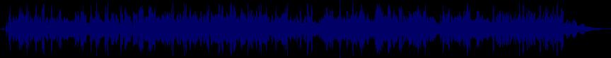 waveform of track #46698