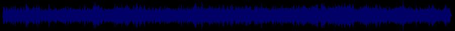 waveform of track #46701