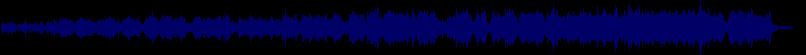 waveform of track #46706