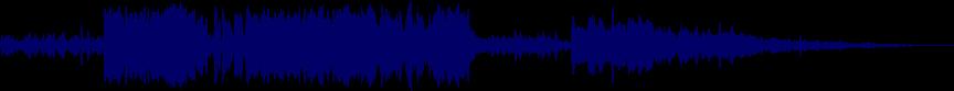 waveform of track #46711
