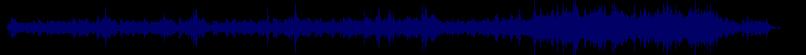 waveform of track #46739