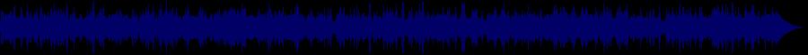 waveform of track #46746