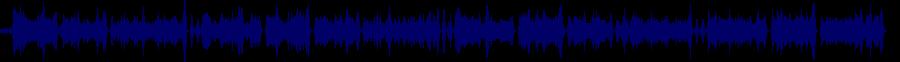 waveform of track #46762