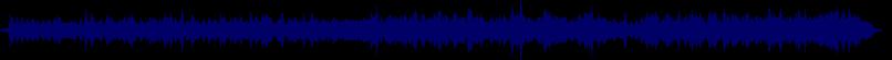 waveform of track #46776
