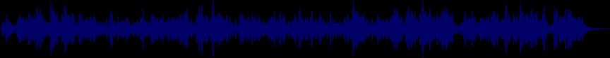 waveform of track #46806