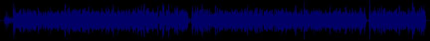 waveform of track #46820