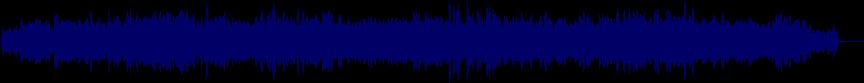waveform of track #46827