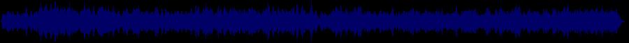 waveform of track #46839