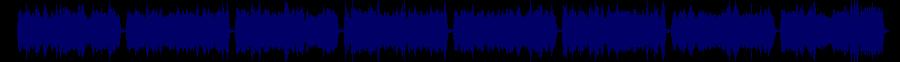 waveform of track #46847