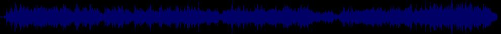 waveform of track #46855