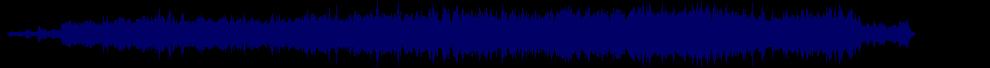 waveform of track #46865
