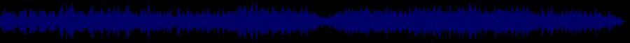 waveform of track #46877