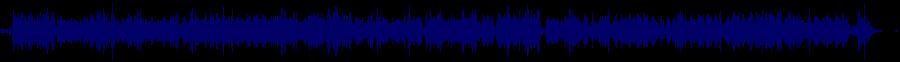 waveform of track #46900
