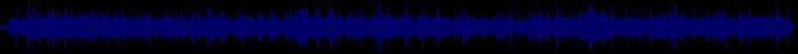 waveform of track #46905