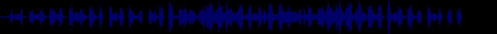 waveform of track #46910