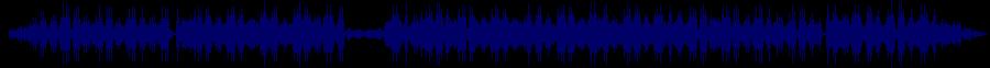 waveform of track #46945