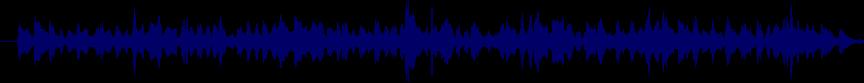 waveform of track #46957