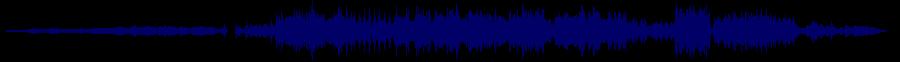 waveform of track #46965