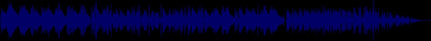 waveform of track #46970