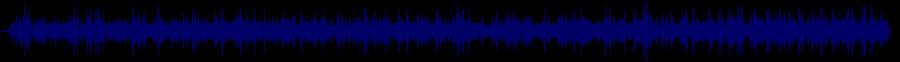 waveform of track #46982