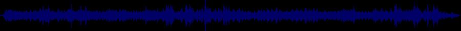 waveform of track #46986
