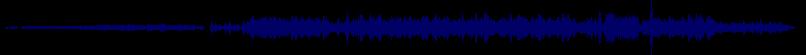 waveform of track #47001