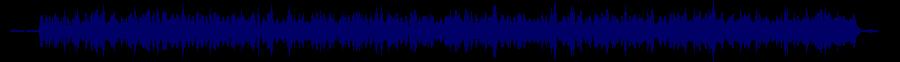 waveform of track #47006