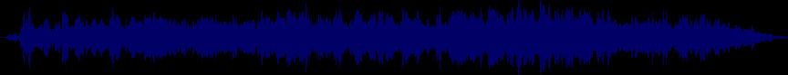 waveform of track #47022