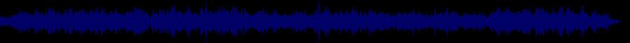 waveform of track #47023