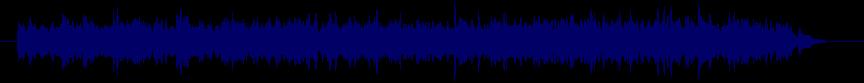waveform of track #47026