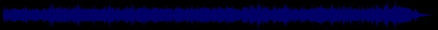 waveform of track #47031