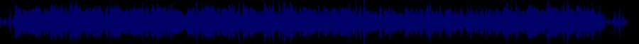 waveform of track #47037