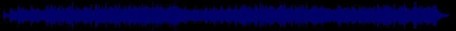 waveform of track #47038