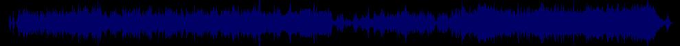 waveform of track #47062