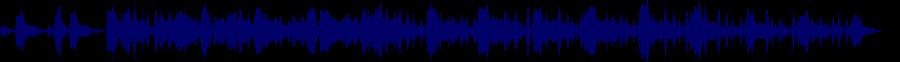 waveform of track #47070