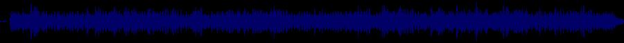 waveform of track #47071