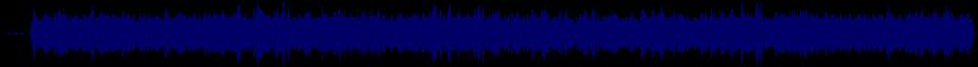 waveform of track #47104