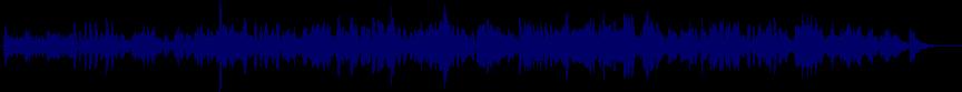 waveform of track #47117